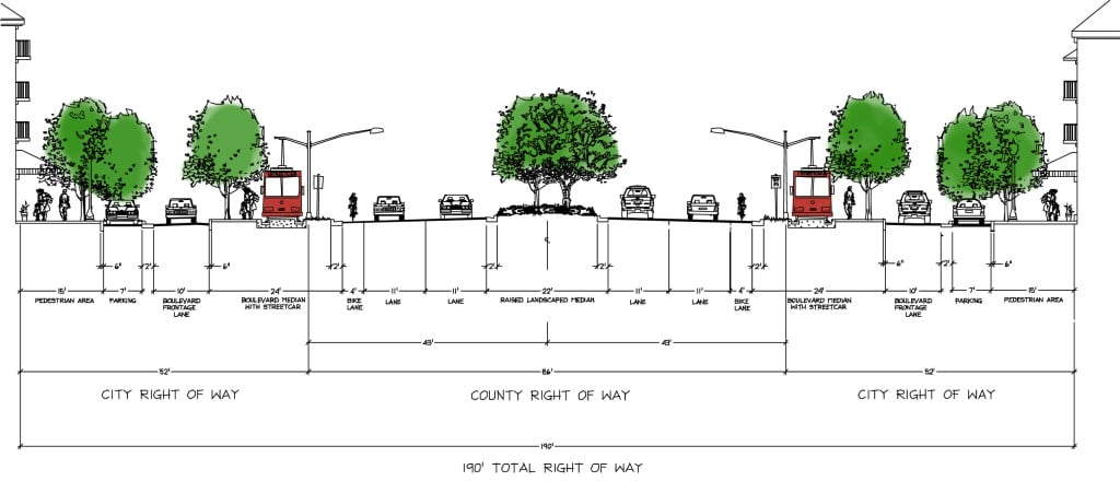 Historical growth pattern in Restoration features a multi-way boulevard ready for a streetcar.