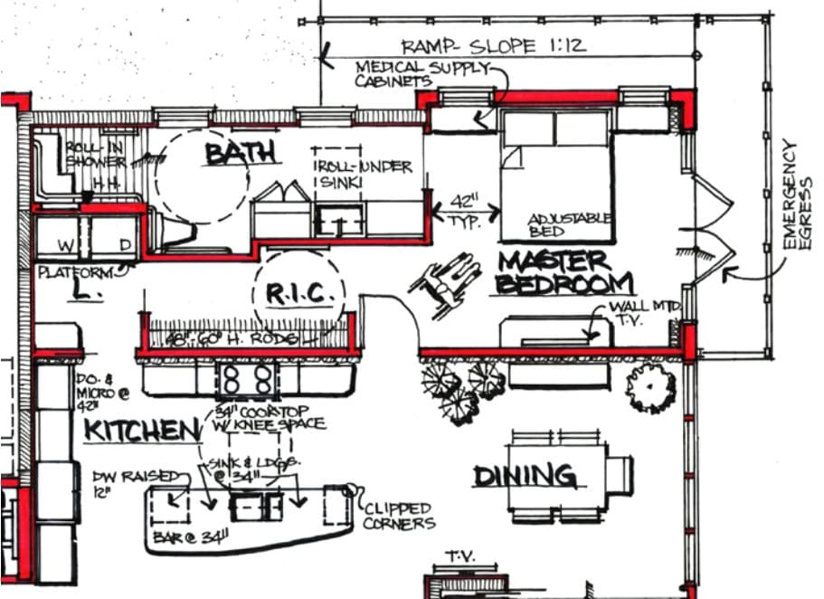 Aging-in-Place Home Design Features