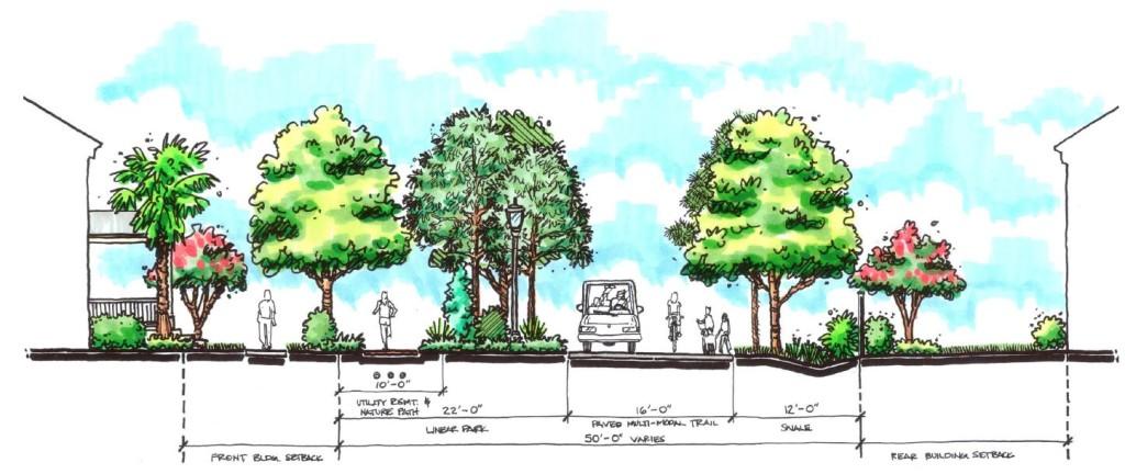 Multi-Modal Trail Urban Planning